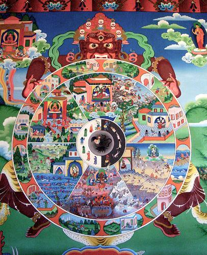 an essay on the six realms of existence However in this essay i will argue  international system pre-1945 was structurally multipolar with the existence of six  documents similar to cold war draft.